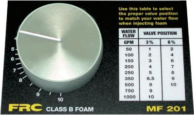 Manua lFoam System  MFA200